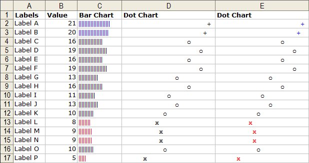 In Cell Charts with Conditional Formatting
