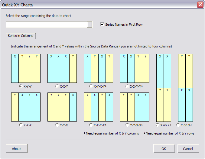 Excel xy chart variations with vba the utility creates xy charts exclusively for ten different columnar data arrangements including the three discussed above click on the dialog below to ccuart Images