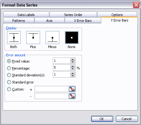 Classic Excel insert error bar dialog