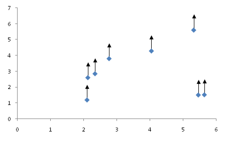how to add error bars in excel chart