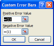 Excel 2007 custom error bar select values dialog