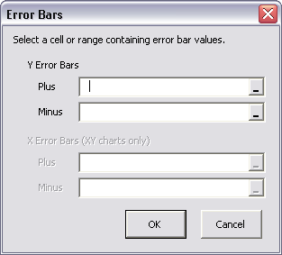 Peltier Tech error bar utility dialog for non-XY chart