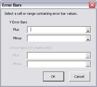 Error Bars Utility Line Chart Dialog