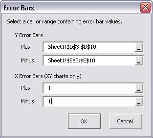 Peltier Tech error bar utility dialog: select range or enter value