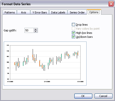 Stock charts in excel 2007 peltier tech blog add the index data to the chart the easiest way is to select the chart area or plot area of the chart find the colored highlights indicating the charts ccuart Gallery