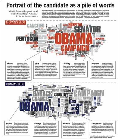 Boston Globe - Pile of Words