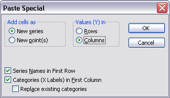 Paste Special Chart Series Dialog