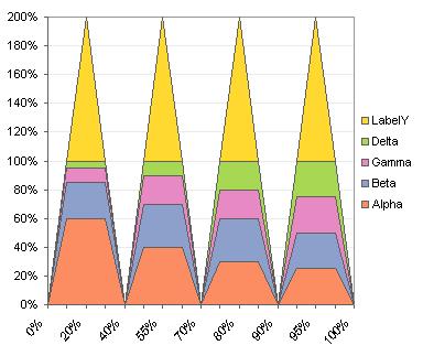 Marimekko Chart - 01