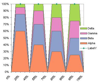 Marimekko Chart - 03