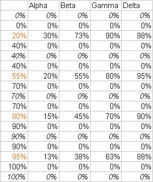 Marimekko Data - Labels 1