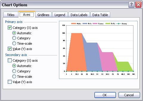 Chart Options - Axes Dialog - Auto