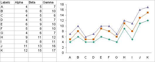 Chart Source Data