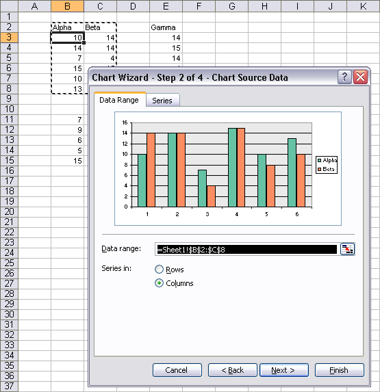 Excel auto-detects contiguous region around active cell
