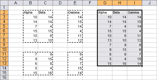 You can copy and paste a well-formed discontiguous data range