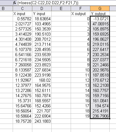 LOESS in Excel Worksheet 2