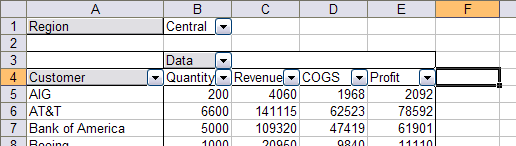 Select a cell next to the Pivot Table