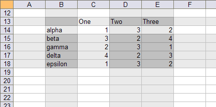 Source Data as Intersection of Entire Rows and Columns