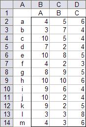 Stacked Column Chart Data