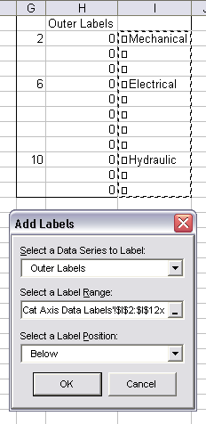 Chart Labeler Dialog for Added XY Series
