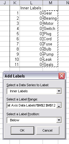 Chart Labeler Dialog for Second Added XY Series