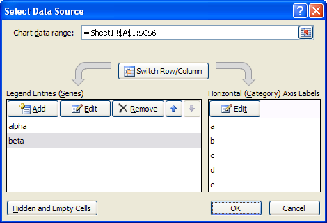 Select Source Data - 2007