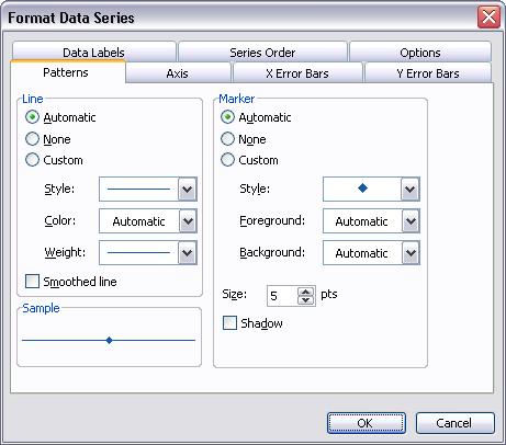 Excel 2003 Format Series Dialog