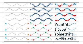 Sparkline Line Chart Styles
