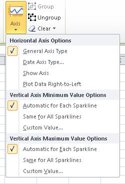 Excel 2010 Sparkline Axis Menu