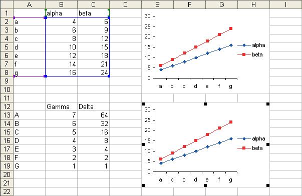 Copied chart links to original data