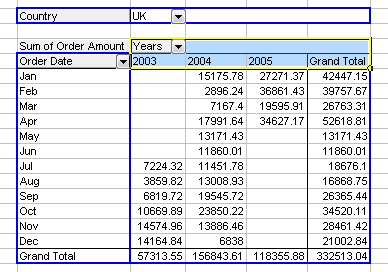 Pivot Table - Column Range