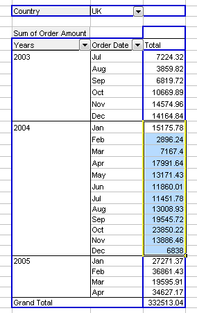 Pivot Table - Pivot Field Data Range