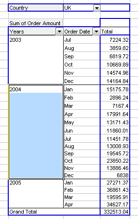 Pivot Table - Pivot Item Label Range