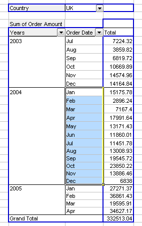 Referencing Pivot Table Ranges in VBA - Peltier Tech Blog