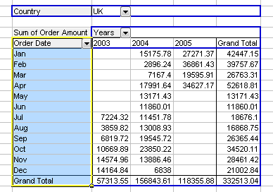Pivot Table - Row Range
