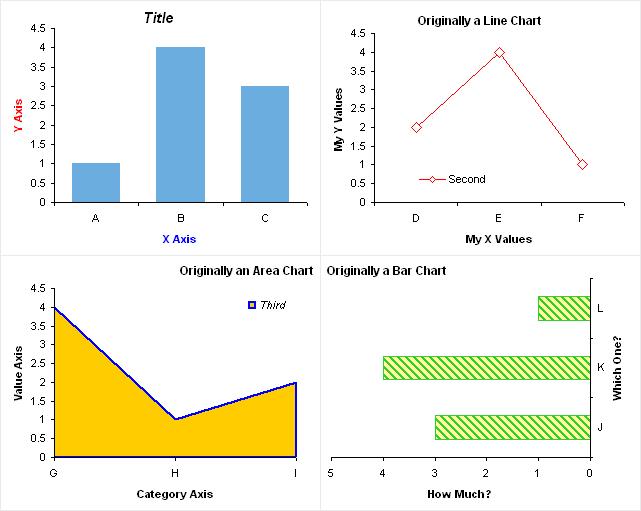 original four charts