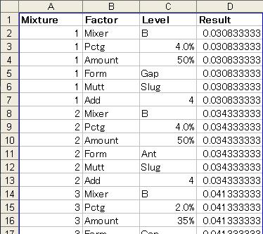 list of data