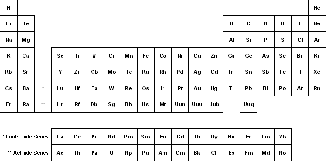 Periodic table of what peltier tech blog image of periodic table of the elements from elements database removed at their request the image above was created in excel by me so it falls under the urtaz Images