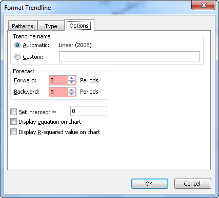 Format Trendline Dialog