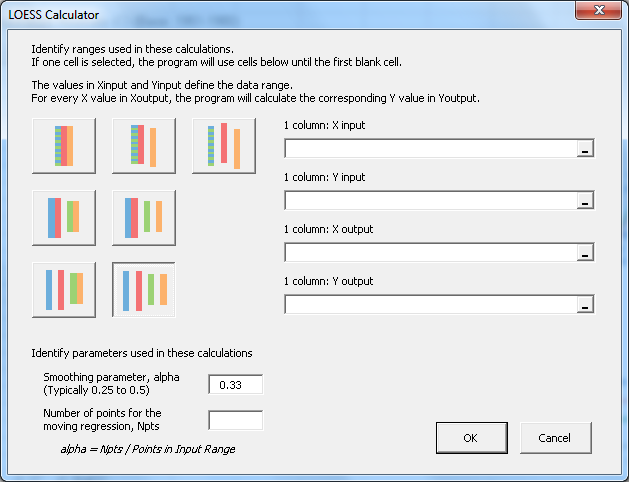 New and Improved LOESS Utility Dialog