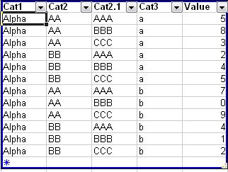 Nuno's Data
