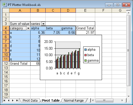 program output: regular chart from pivot table