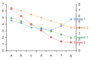 Arbitrary High-Low Lines via XY Series