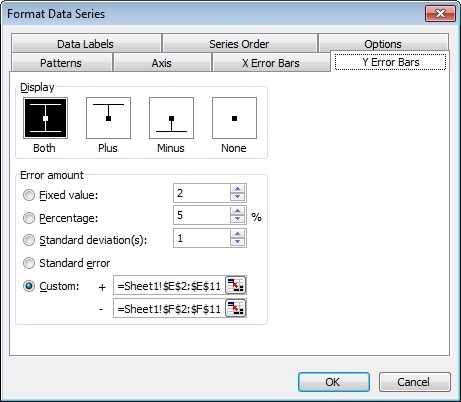 Defining Custom Error Bar Ranges in Classic Excel