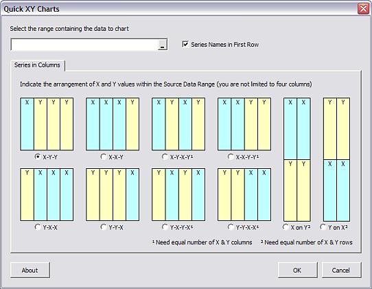 Quick XY Chart Utility Dialog