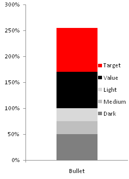 Excel 2007 stacked bar chart