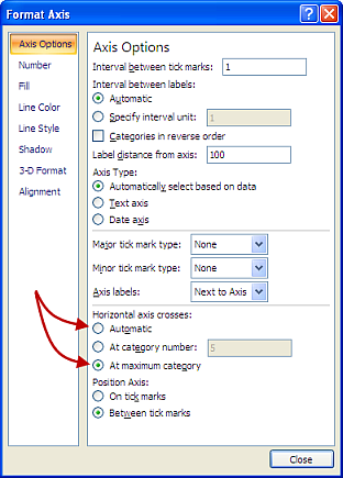 Format Axis Dialog - Axis Crosses At - Excel 2007