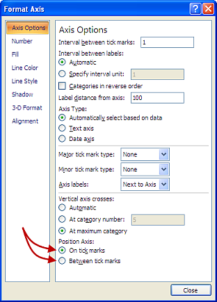 Format Axis Dialog - Position Axis - Excel 2007