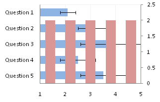 how to change the horizontal axis name in excel