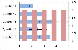 Bar Chart (Step 3)
