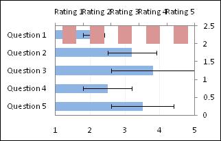 Bar Chart (Step 4)